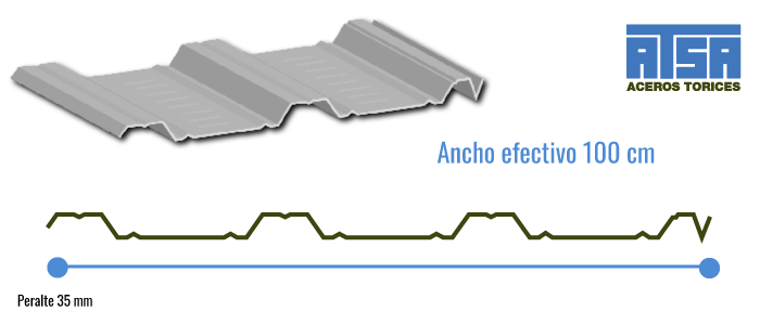Perfil RN100-35 lámina Ternium